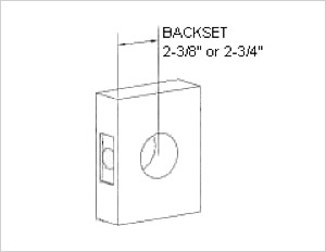 determine-backset-of-your-door-backset